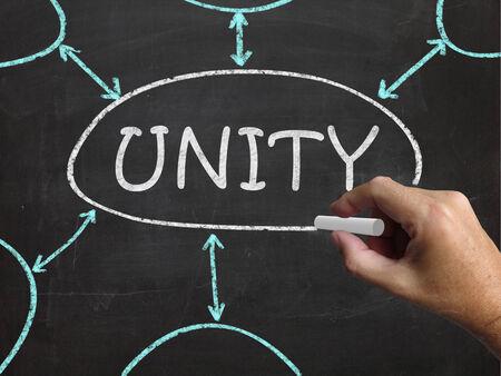 unificar: Unidad Blackboard Significado trabajando como equipo y cooperaci�n