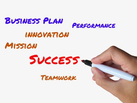 successes: Il successo sulla lavagna Riferendosi al successo Soluzioni e Completamento