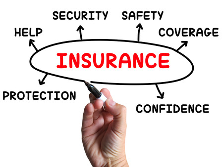 保護の範囲とセキュリティを示す保険図 写真素材