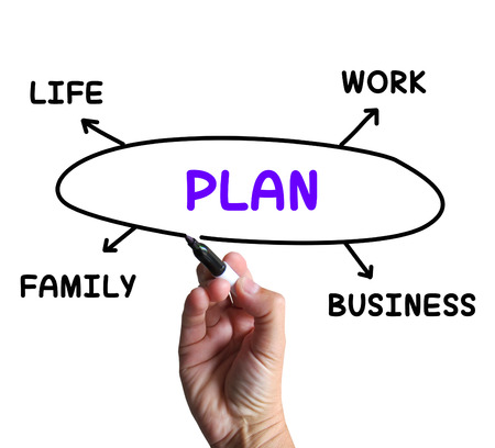 planned: Plan Diagram Meaning Managing Time And Areas Of Life Stock Photo