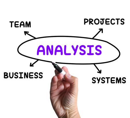 analysed: Analysis Diagram Showing Examining Projects And Systems