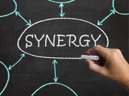 combined effort: Synergy Blackboard Meaning Joint Effort And Cooperation Stock Photo