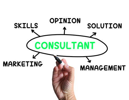 specialize: Consultant Diagram Meaning Specialist Skills And Opinions
