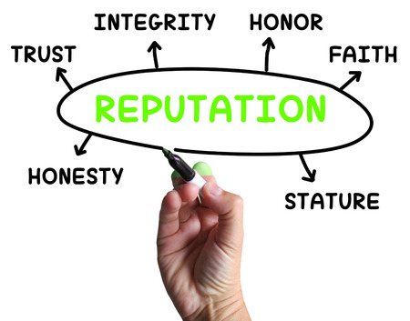 Reputation Diagram Meaning Credibility Honor And Integrity