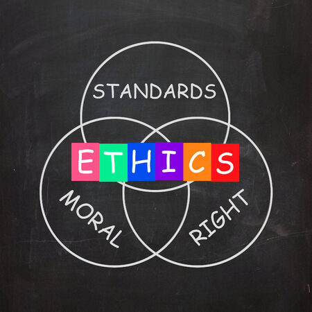 rightness: Ethics Standards Moral and Right Words Showing Values