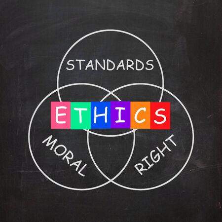 valores morales: Normas de �tica Moral y palabras correctas Mostrando Valores