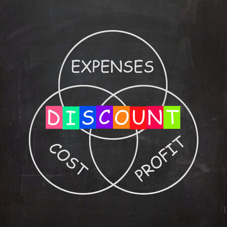 Profit Minus Cost and Expenses Meaning Discount photo