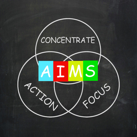 concentrate on: Strategy Words Including Aims Focus Concentrate and Action