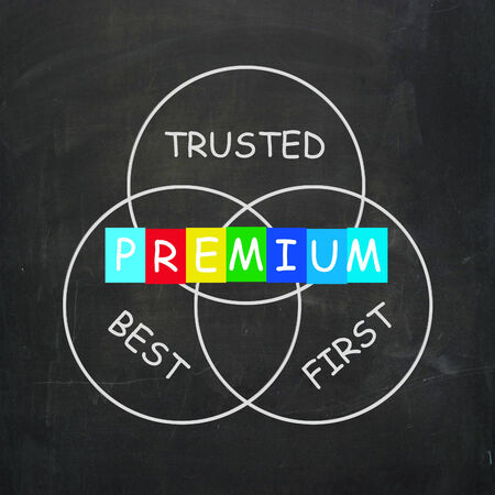 superiority: Premium Referring to Best First and Trusted