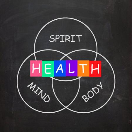 Gesundheit von Geist Körper und Geist Bedeutung Achtsamkeit Lizenzfreie Bilder