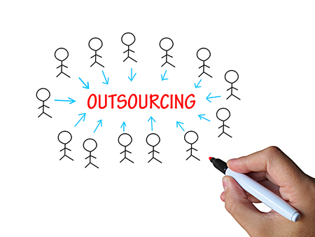 freelancing: Outsourcing On Whiteboard Meaning Subcontracted Employer Or Freelancer