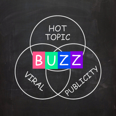 publicit�: Mots Buzz Affichage Publicit� virale et Hot Topic