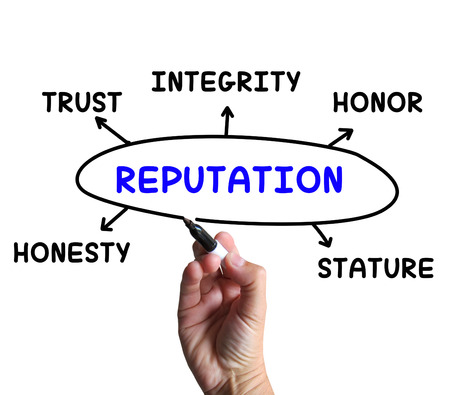 credibility: Reputation Diagram Meaning Stature Trust And Credibility Stock Photo