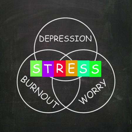 meaning: Stress Depression Worry and Anxiety Meaning Burnout Stock Photo