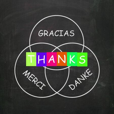 agradecimiento: Gracias Merci y Danke Significado Gracias de Lenguas Extranjeras