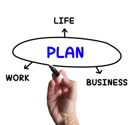 planned: Plan Diagram Meaning Strategies For Business Work And Life Stock Photo
