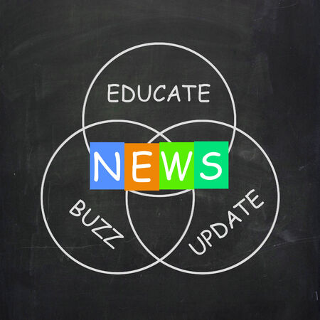 news update: Communication Words being News Update Buzz and Educate