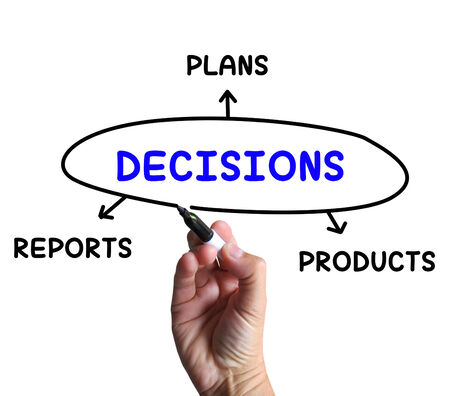 Decisions Diagram Meaning Reports And Deciding On Products Stock Photo