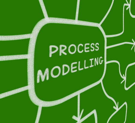 Process Modelling Diagram Meaning Representing Business Processes