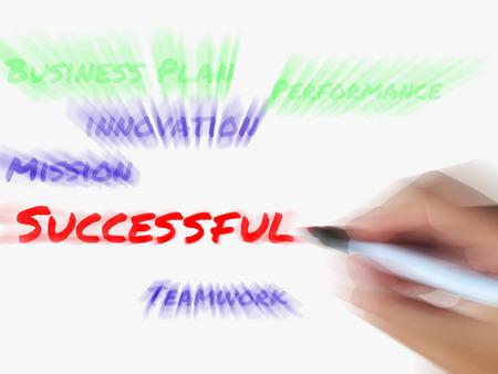 successes: Successo sul Lavagna Visualizzazione raggiungimento Soluzioni e risultato