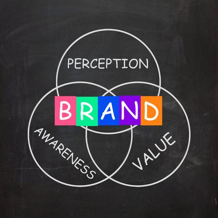wahrnehmung: Unternehmen Marke Verbesserung der Sensibilisierung und Wahrnehmung von Value