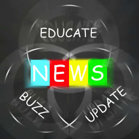 news update: Communication Words Displaying News Update Buzz and Educate Stock Photo