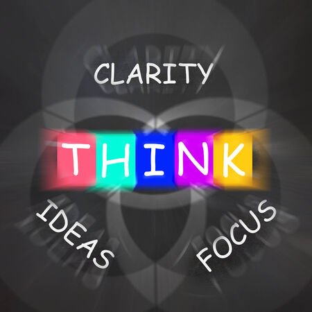 to clarify: Words Displaying Clarity of Ideas Thinking and Focus