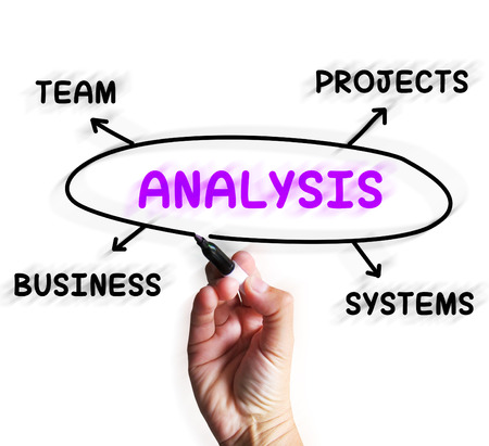 analysed: Analysis Diagram Showing Displaying Projects And Systems