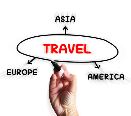 travelled: Travel Diagram Displaying Trip To Europe Asia Or America
