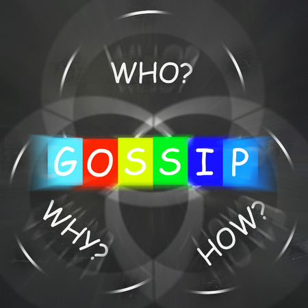 Gossip Words Displaying Who What When Where and Why photo