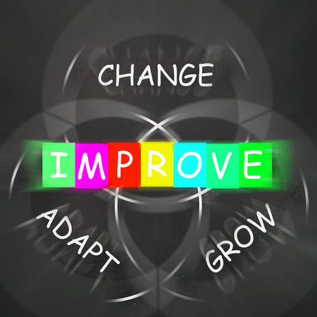 adapt: Words Displaying Improve by Change Adapt and Grow
