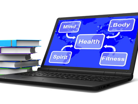 mind body spirit: Health Map Laptop Meaning Mind Body Spirit And Fitness Wellbeing