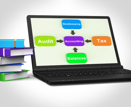 Accounting Laptop Showing Accountant Balances And Bookkeeping photo