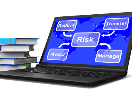 risking: Risk Map Laptop Meaning Managing Or Avoiding Uncertainty And Danger Stock Photo