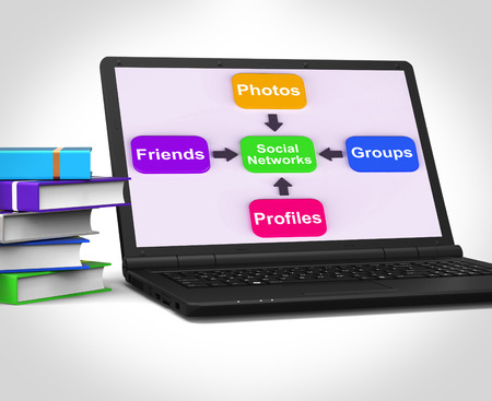 Social Networks Laptop Meaning Internet Networking Friends And Followers photo