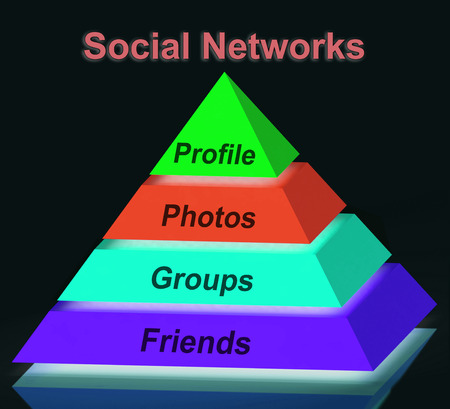 tweets: Social Networks Pyramid Sign Meaning Profile Friends Following And Sharing Stock Photo