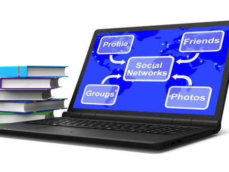 Social Networks Map Laptop Meaning Online Profile Friends Groups And Photos Stock Photo