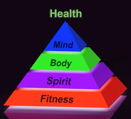 mind body spirit: Health Pyramid Sign Meaning Mind Body Spirit Holistic Wellbeing Stock Photo