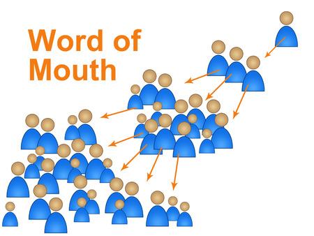 口の中の単語意味ソーシャル メディア マーケティング