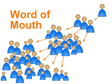 word of mouth: Word Of Mouth Meaning Social Media Marketing Stock Photo