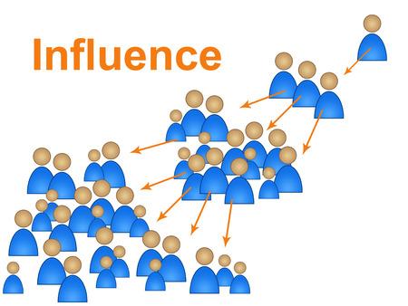 機関への影響と圧力を示す宣伝の影響