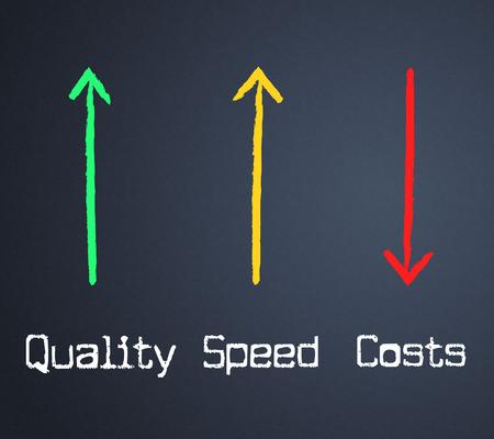 Speed ??Kosten Bedeutung der Qualitätskontrolle und Aufwendungen Lizenzfreie Bilder