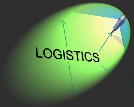 coordinating: Distribution Logistics Meaning Supply Chain And Coordinating