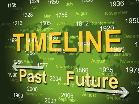 earlier: Time Line Representing Timeline Chart And Earlier