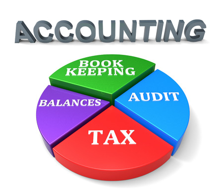 financial audit: Accounting Chart Representing Balancing The Books And Paying Taxes Stock Photo