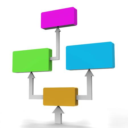 flow diagram: Flow Diagram Showing Structure Workflow And Procedure