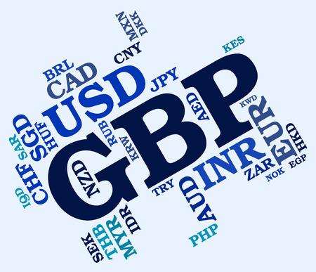 wordcloud: Gbp Currency wordcloud
