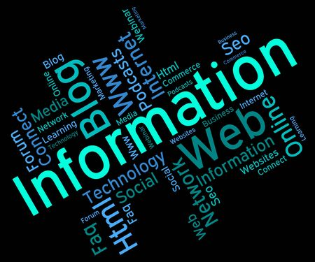 Information Word wordcloud