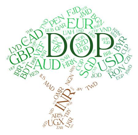 wordcloud: Dop Currency tree wordcloud