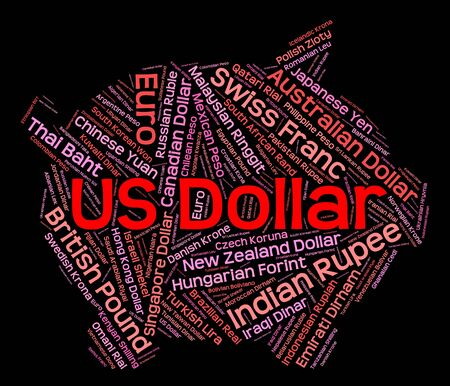 wordcloud: Us Dollar wordcloud